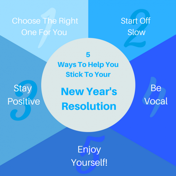 New Years Resolution, Top Tips, 5 ways to stick to your resolutions